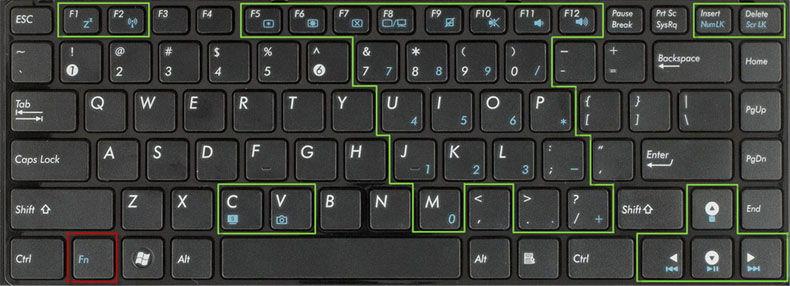 Dell Latitude D500/500 م الكمبيوتر المحمول لوحة المفاتيح